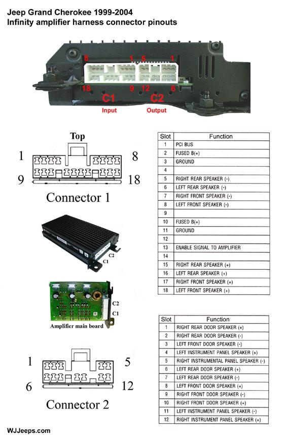 Amplifier Pinout