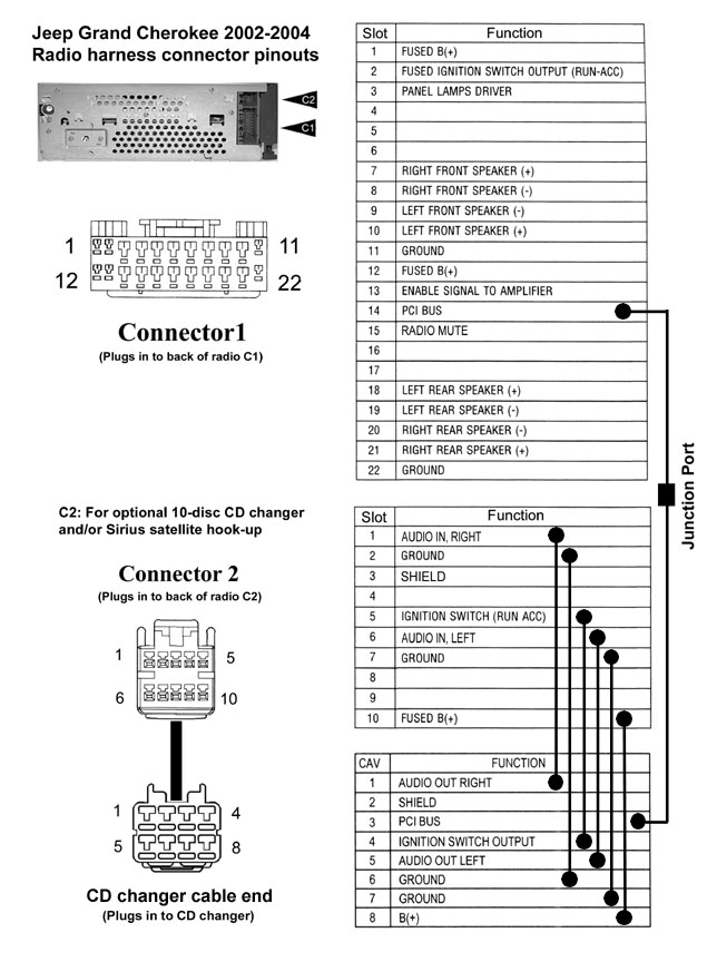 radio_pinout radio_pinout jpg 2006 jeep grand cherokee amp wiring diagram at bakdesigns.co
