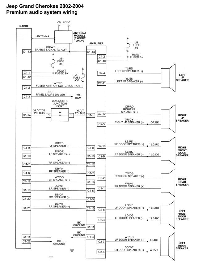 radio system wiring jpg rh klenger powweb com Dodge Ram 1500 Car Audio Installation Diagram Dodge Ram 1500 Car Audio Installation Diagram